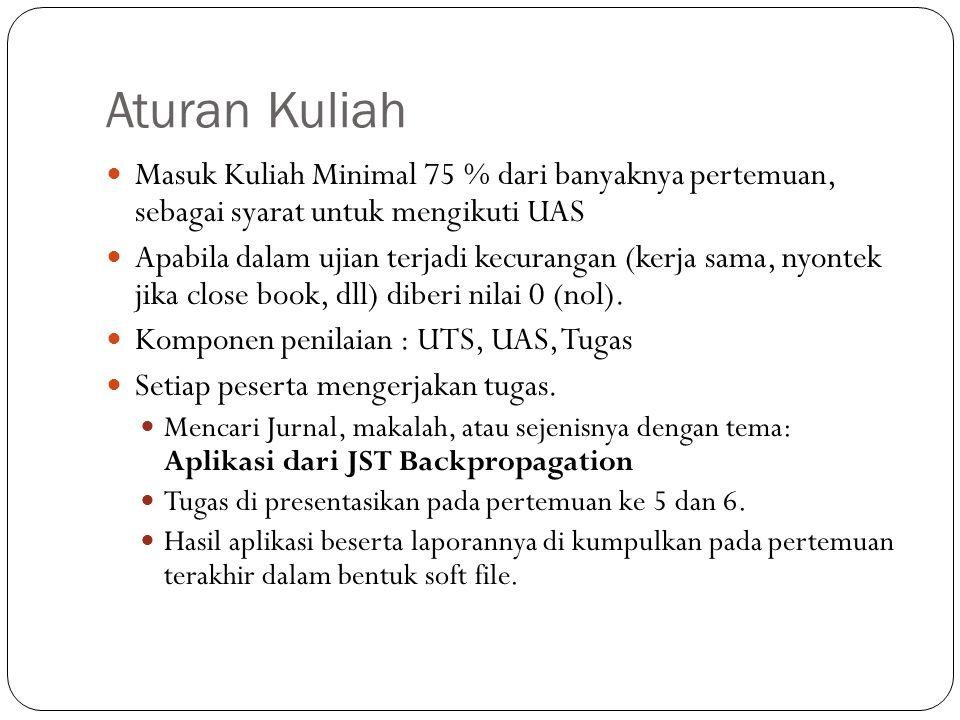 Referensi Jaringan Syaraf Tiruan dan pemrogramannya menggunakan Matlab, oleh Jong Jek Siang Artificial Intellegence, Sri Kusumadewi Neural Network Architecture, Dayhoff