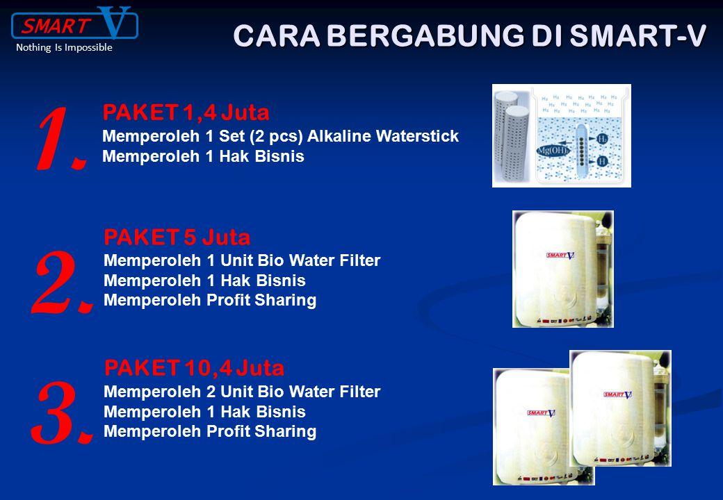SMART V Nothing Is Impossible CARA BERGABUNG DI SMART-V PAKET 1,4 Juta Memperoleh 1 Set (2 pcs) Alkaline Waterstick Memperoleh 1 Hak Bisnis 1. 2. PAKE