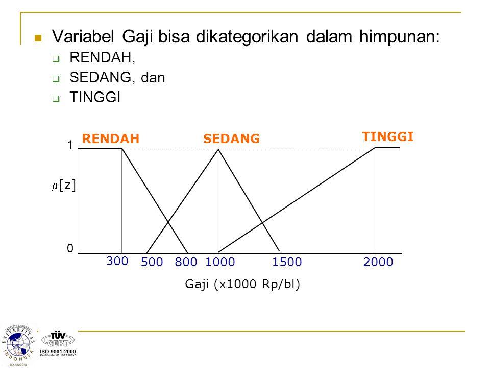 Variabel Gaji bisa dikategorikan dalam himpunan:  RENDAH,  SEDANG, dan  TINGGI 800 300 0 1 50020001500 [z] RENDAHSEDANG TINGGI Gaji (x1000 Rp/bl)