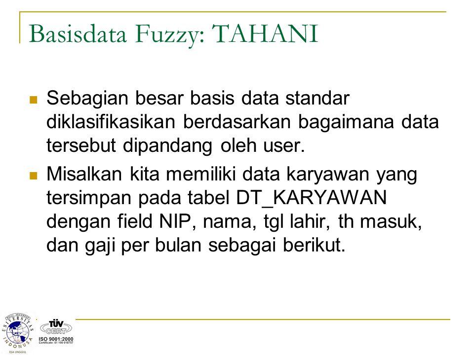 Basisdata Fuzzy: TAHANI Sebagian besar basis data standar diklasifikasikan berdasarkan bagaimana data tersebut dipandang oleh user. Misalkan kita memi