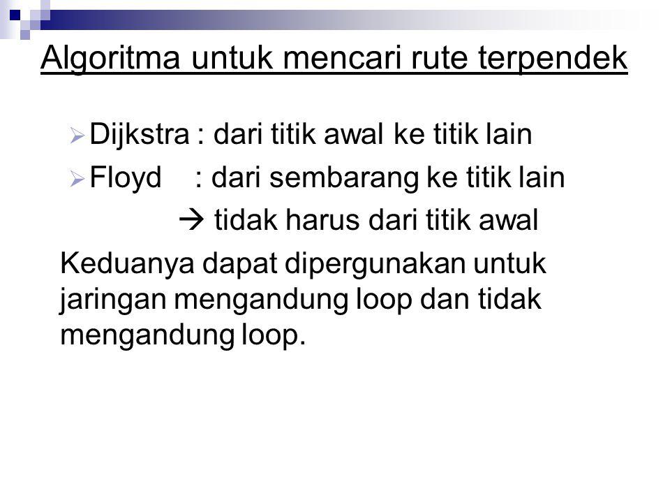 Algoritma untuk mencari rute terpendek  Dijkstra : dari titik awal ke titik lain  Floyd : dari sembarang ke titik lain  tidak harus dari titik awal