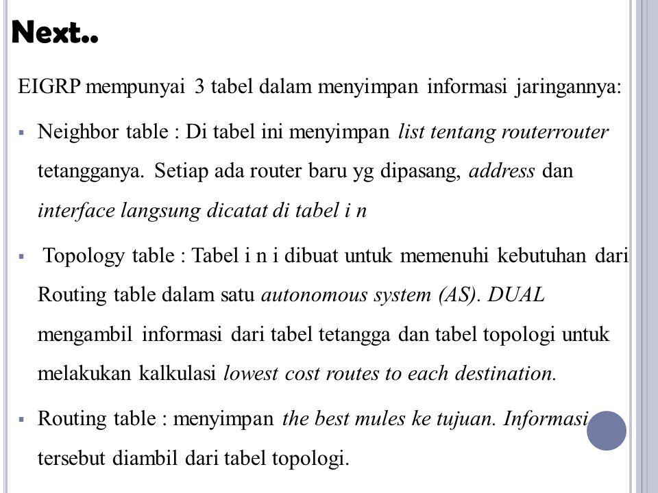EIGRP mempunyai 3 tabel dalam menyimpan informasi jaringannya:  Neighbor table : Di tabel ini menyimpan list tentang routerrouter tetangganya. Setiap