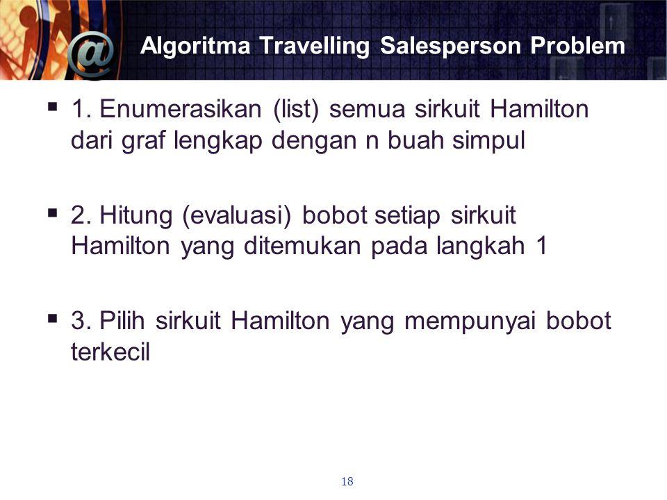 Algoritma Travelling Salesperson Problem  1. Enumerasikan (list) semua sirkuit Hamilton dari graf lengkap dengan n buah simpul  2. Hitung (evaluasi)