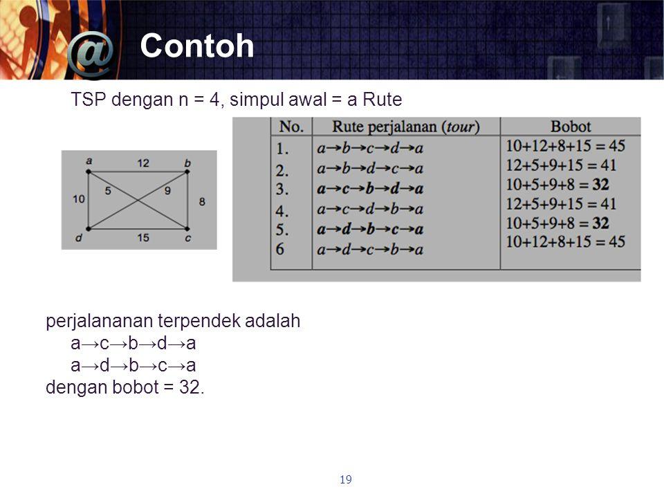 Contoh TSP dengan n = 4, simpul awal = a Rute perjalananan terpendek adalah a→c→b→d→a a→d→b→c→a dengan bobot = 32. 19