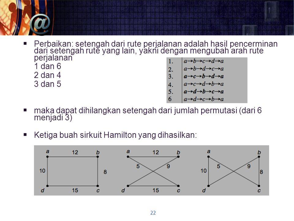  Perbaikan: setengah dari rute perjalanan adalah hasil pencerminan dari setengah rute yang lain, yakni dengan mengubah arah rute perjalanan 1 dan 6 2
