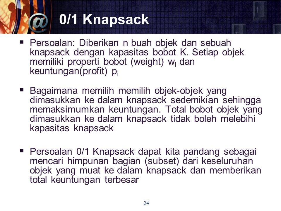 0/1 Knapsack  Persoalan: Diberikan n buah objek dan sebuah knapsack dengan kapasitas bobot K. Setiap objek memiliki properti bobot (weight) w i dan k