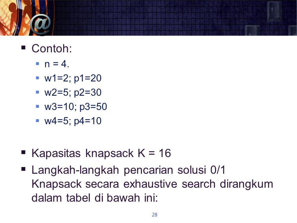  Contoh:  n = 4.  w1=2; p1=20  w2=5; p2=30  w3=10; p3=50  w4=5; p4=10  Kapasitas knapsack K = 16  Langkah-langkah pencarian solusi 0/1 Knapsac