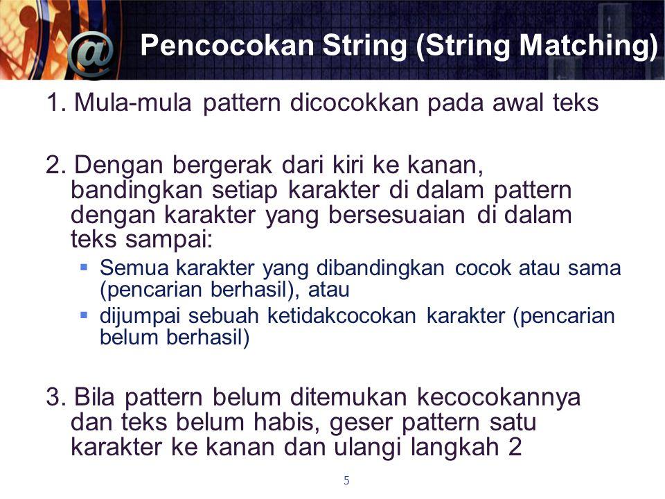 Pencocokan String (String Matching) 1. Mula-mula pattern dicocokkan pada awal teks 2. Dengan bergerak dari kiri ke kanan, bandingkan setiap karakter d