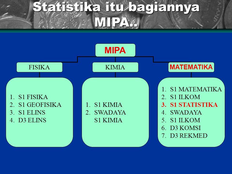 Statistika itu bagiannya MIPA..
