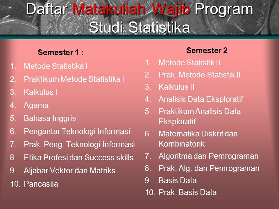 Daftar Matakuliah Wajib Program Studi Statistika Semester 1 : 1.Metode Statistika I 2.Praktikum Metode Statistika I 3.Kalkulus I 4.Agama 5.Bahasa Inggris 6.Pengantar Teknologi Informasi 7.Prak.