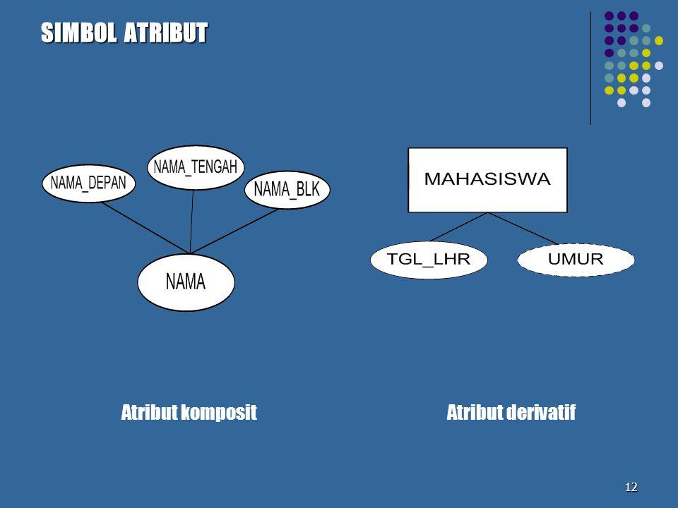 12 SIMBOL ATRIBUT Atribut kompositAtribut derivatif
