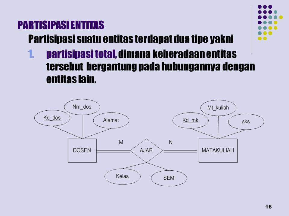 16 PARTISIPASI ENTITAS Partisipasi suatu entitas terdapat dua tipe yakni 1. partisipasi total, dimana keberadaan entitas tersebut bergantung pada hubu