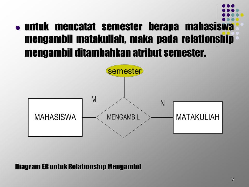 7 untuk mencatat semester berapa mahasiswa mengambil matakuliah, maka pada relationship mengambil ditambahkan atribut semester. untuk mencatat semeste
