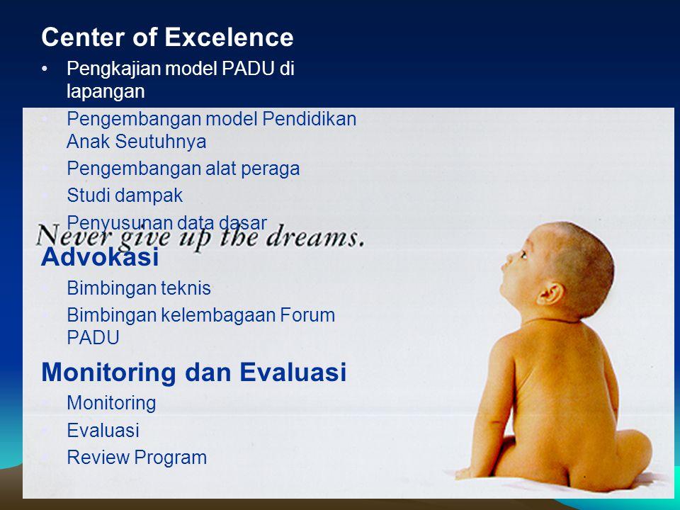 Pendidikan dan Pelatihan Pendidikan Keluarga Gizi dan Pola Hidup Sehat Pengasuhan dan Perawatan Anak Sertifikasi dan Kualifikasi Studi Banding PROGRAMKEGIATAN