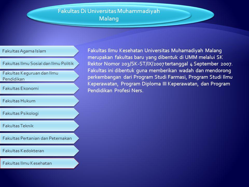 Fakultas Agama Islam Fakultas Ilmu Sosial dan Ilmu Politik Fakultas Keguruan dan Ilmu Pendidikan Fakultas Ekonomi Fakultas Hukum Fakultas Psikologi Fa