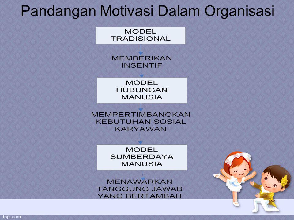 Pandangan Motivasi Dalam Organisasi