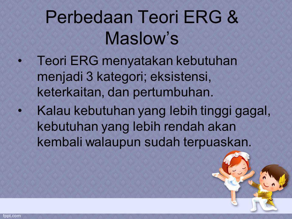 Perbedaan Teori ERG & Maslow's Teori ERG menyatakan kebutuhan menjadi 3 kategori; eksistensi, keterkaitan, dan pertumbuhan.