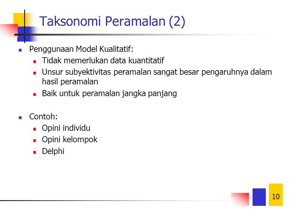 10 Taksonomi Peramalan (2) Penggunaan Model Kualitatif: Tidak memerlukan data kuantitatif Unsur subyektivitas peramalan sangat besar pengaruhnya dalam