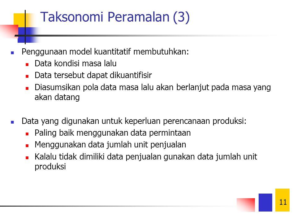 11 Taksonomi Peramalan (3) Penggunaan model kuantitatif membutuhkan: Data kondisi masa lalu Data tersebut dapat dikuantifisir Diasumsikan pola data ma