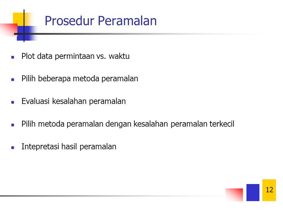 12 Prosedur Peramalan Plot data permintaan vs. waktu Pilih beberapa metoda peramalan Evaluasi kesalahan peramalan Pilih metoda peramalan dengan kesala
