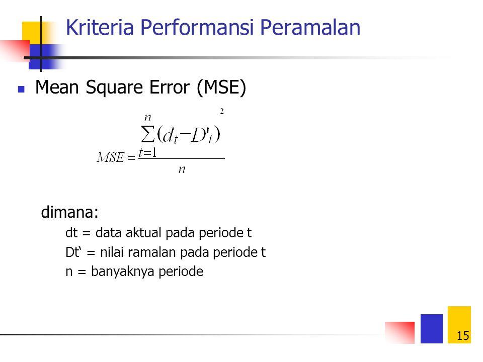 15 Kriteria Performansi Peramalan Mean Square Error (MSE) dimana: dt = data aktual pada periode t Dt' = nilai ramalan pada periode t n = banyaknya per