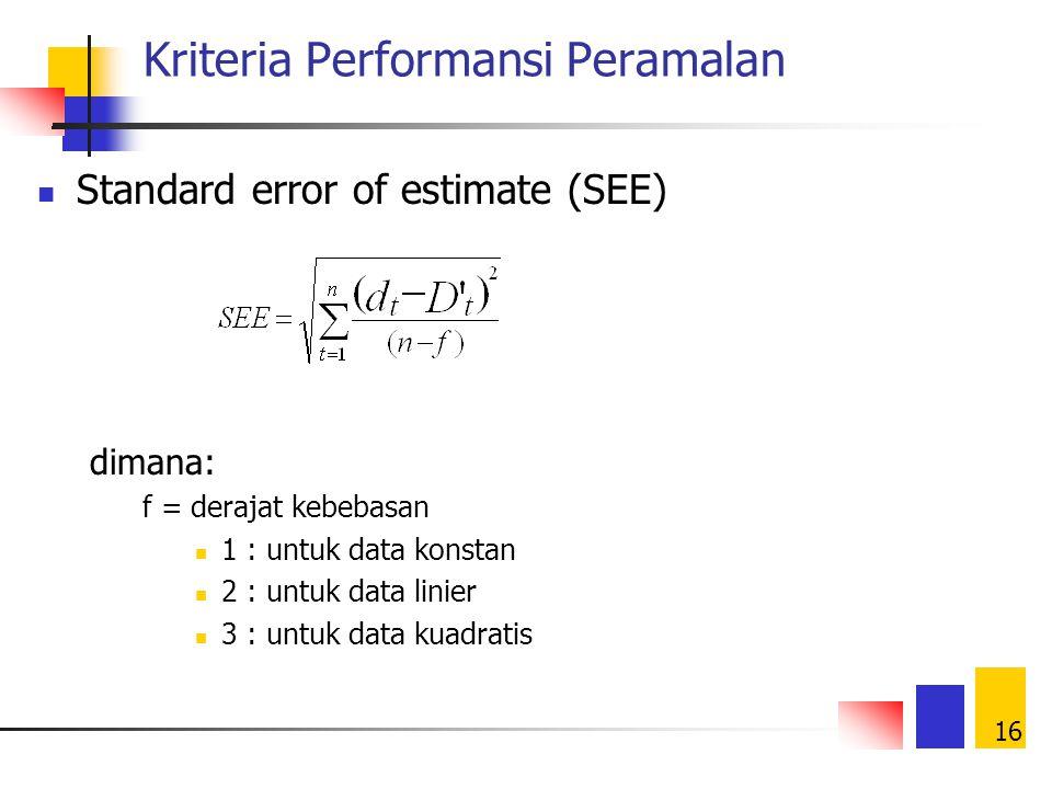16 Kriteria Performansi Peramalan Standard error of estimate (SEE) dimana: f = derajat kebebasan 1 : untuk data konstan 2 : untuk data linier 3 : untu