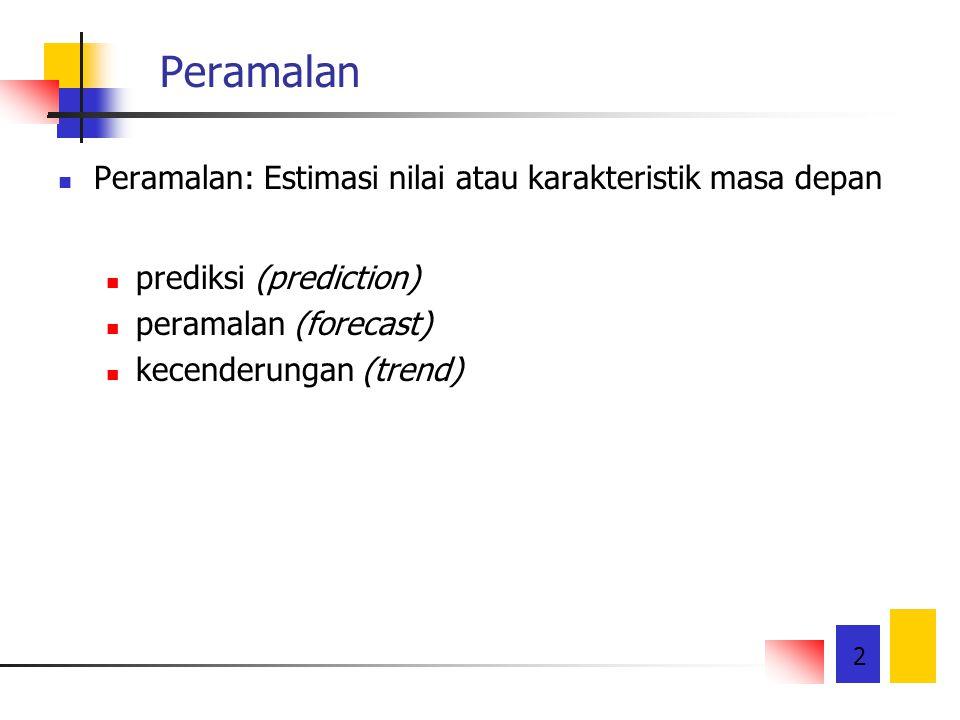 2 Peramalan Peramalan: Estimasi nilai atau karakteristik masa depan prediksi (prediction) peramalan (forecast) kecenderungan (trend)