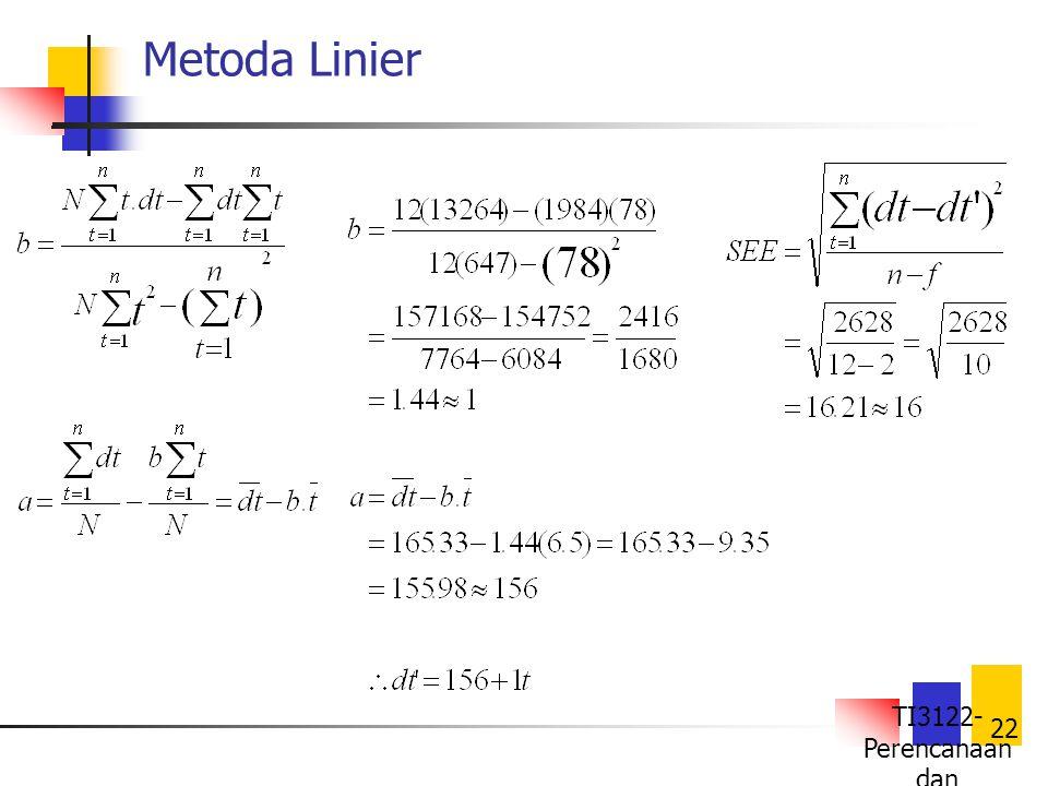 TI3122- Perencanaan dan Pengendalian Produksi - Minggu 2 22 Metoda Linier