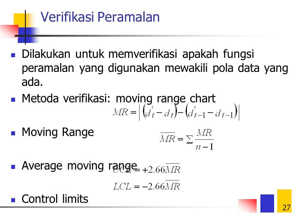 27 Verifikasi Peramalan Dilakukan untuk memverifikasi apakah fungsi peramalan yang digunakan mewakili pola data yang ada. Metoda verifikasi: moving ra