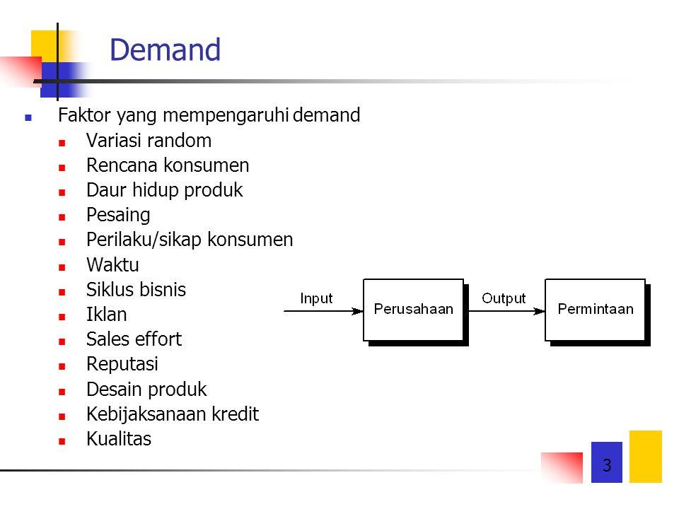 3 Demand Faktor yang mempengaruhi demand Variasi random Rencana konsumen Daur hidup produk Pesaing Perilaku/sikap konsumen Waktu Siklus bisnis Iklan S