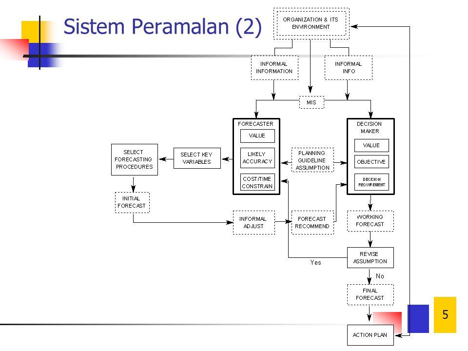 5 Sistem Peramalan (2)