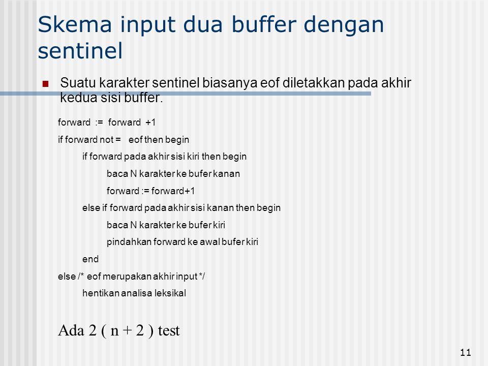 11 Skema input dua buffer dengan sentinel Suatu karakter sentinel biasanya eof diletakkan pada akhir kedua sisi buffer. forward := forward +1 if forwa