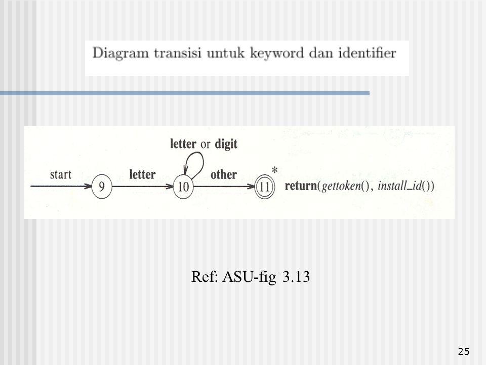 25 Ref: ASU-fig 3.13