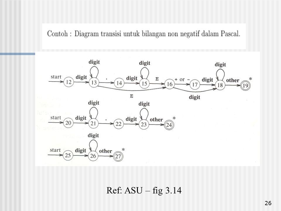 26 Ref: ASU – fig 3.14