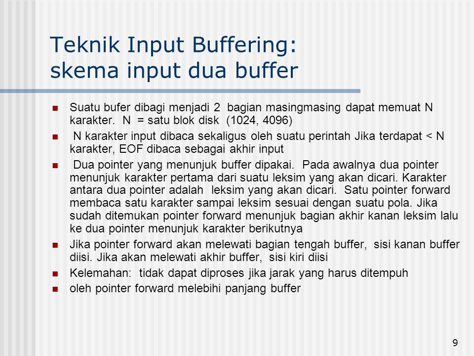 9 Teknik Input Buffering: skema input dua buffer Suatu bufer dibagi menjadi 2 bagian masingmasing dapat memuat N karakter. N = satu blok disk (1024, 4