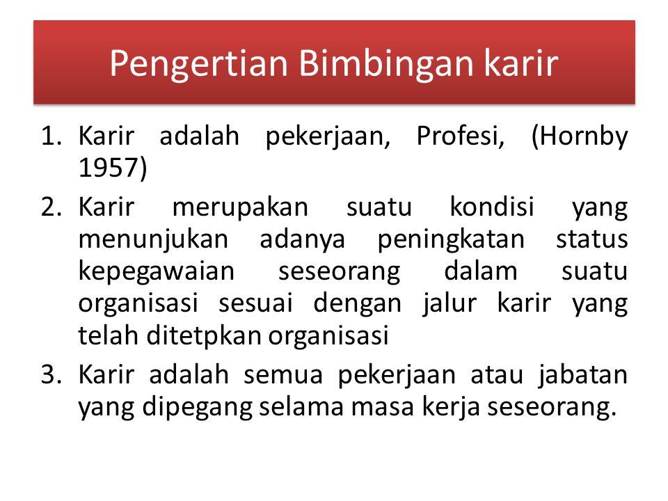 Pengertian karir dan Bimbingan karir oleh: Dr. H. Supandi, MA UNIVERSITAS ESA UNGGUL JAKARTA