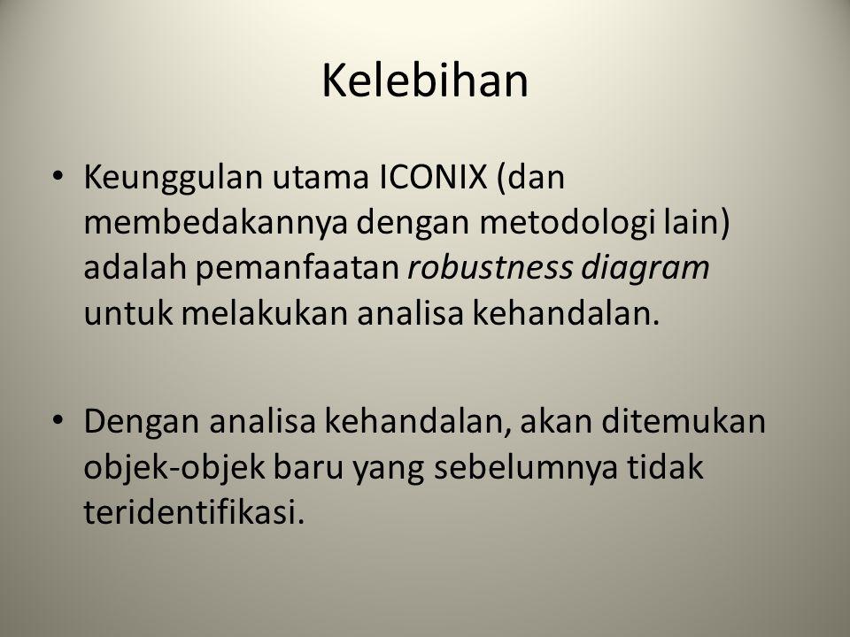 Kelebihan Keunggulan utama ICONIX (dan membedakannya dengan metodologi lain) adalah pemanfaatan robustness diagram untuk melakukan analisa kehandalan.