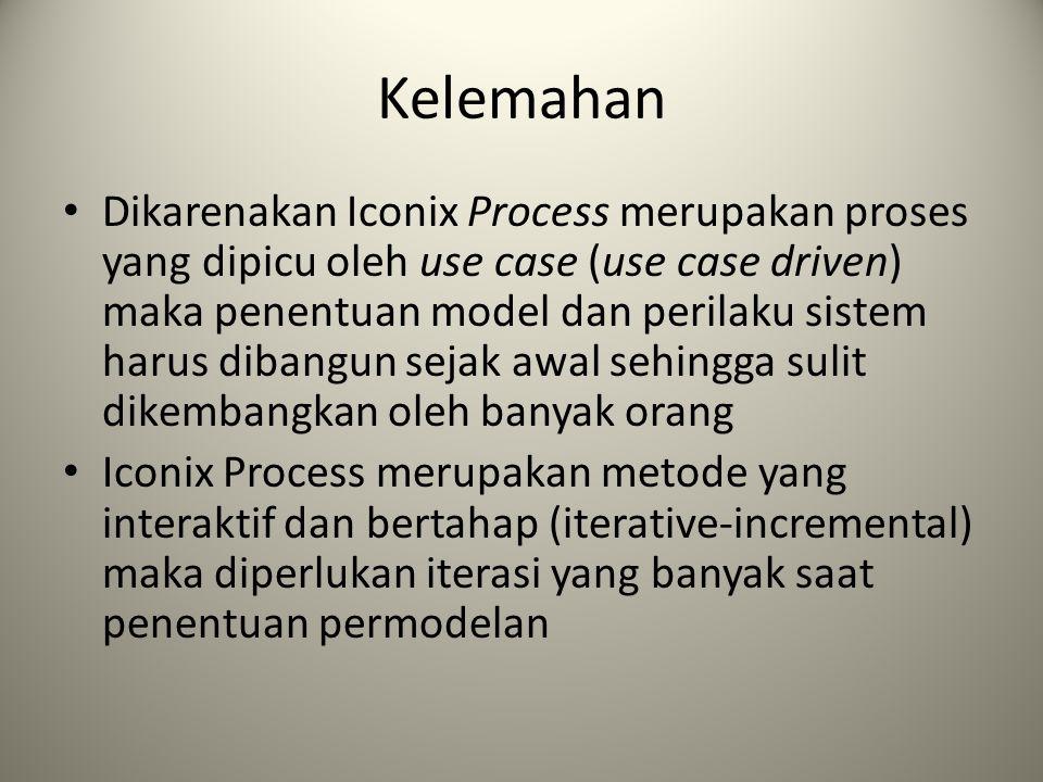 Kelemahan Dikarenakan Iconix Process merupakan proses yang dipicu oleh use case (use case driven) maka penentuan model dan perilaku sistem harus diban