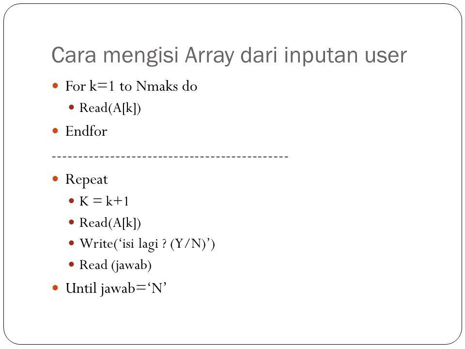 Cara mengisi Array dari inputan user For k=1 to Nmaks do Read(A[k]) Endfor --------------------------------------------- Repeat K = k+1 Read(A[k]) Write('isi lagi .