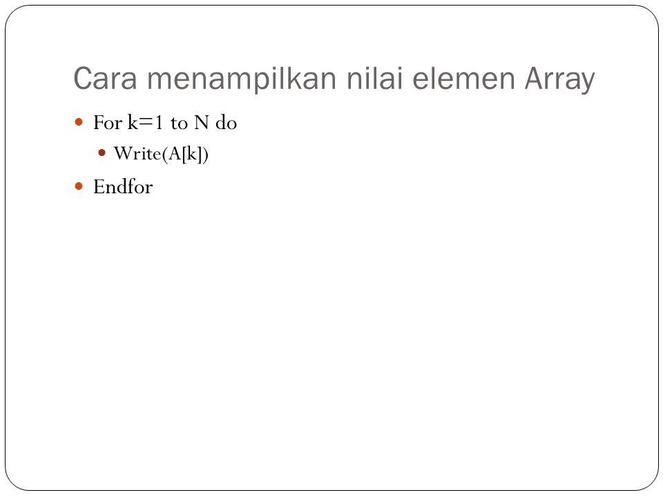 Cara menampilkan nilai elemen Array For k=1 to N do Write(A[k]) Endfor