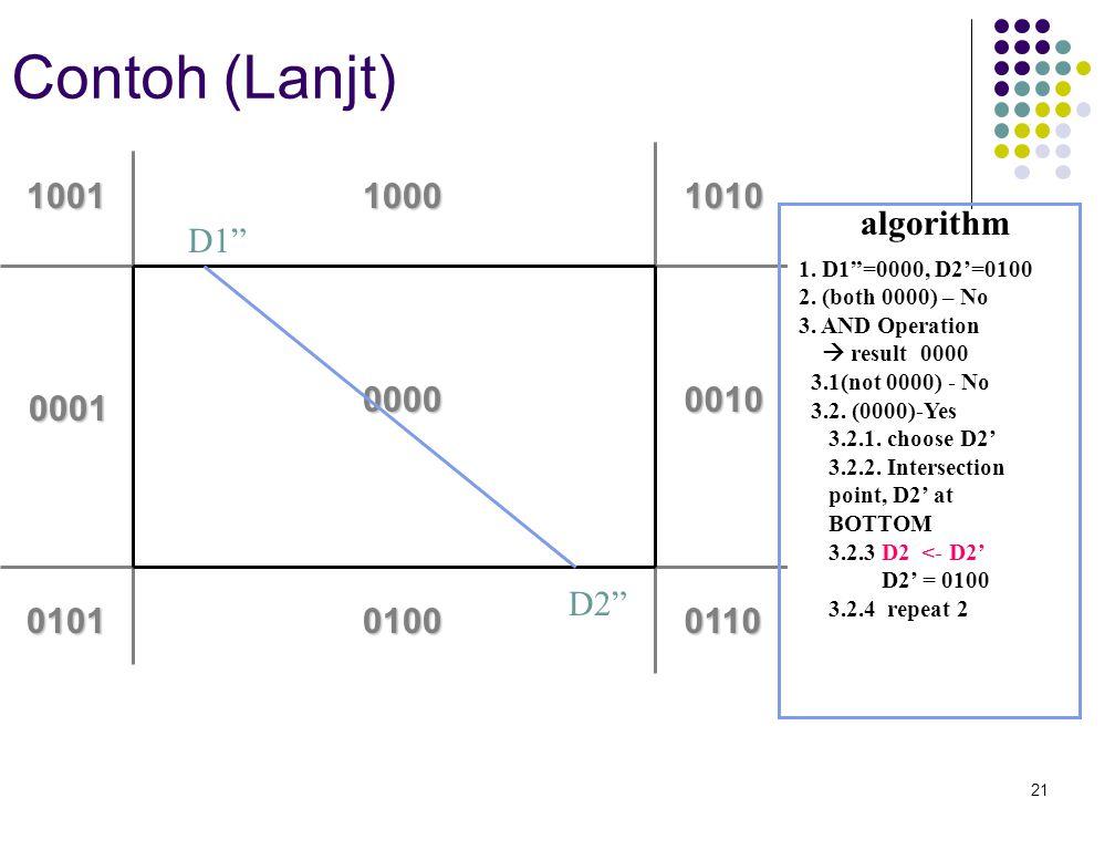 """21 Contoh (Lanjt) 0000 0100 1000 0010 0110 10101001 0101 0001 D1"""" D2"""" algorithm 1. D1""""=0000, D2'=0100 2. (both 0000) – No 3. AND Operation  result 00"""