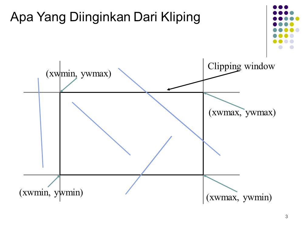 3 Clipping window (xwmin, ywmin) (xwmin, ywmax) (xwmax, ywmin) (xwmax, ywmax) Apa Yang Diinginkan Dari Kliping