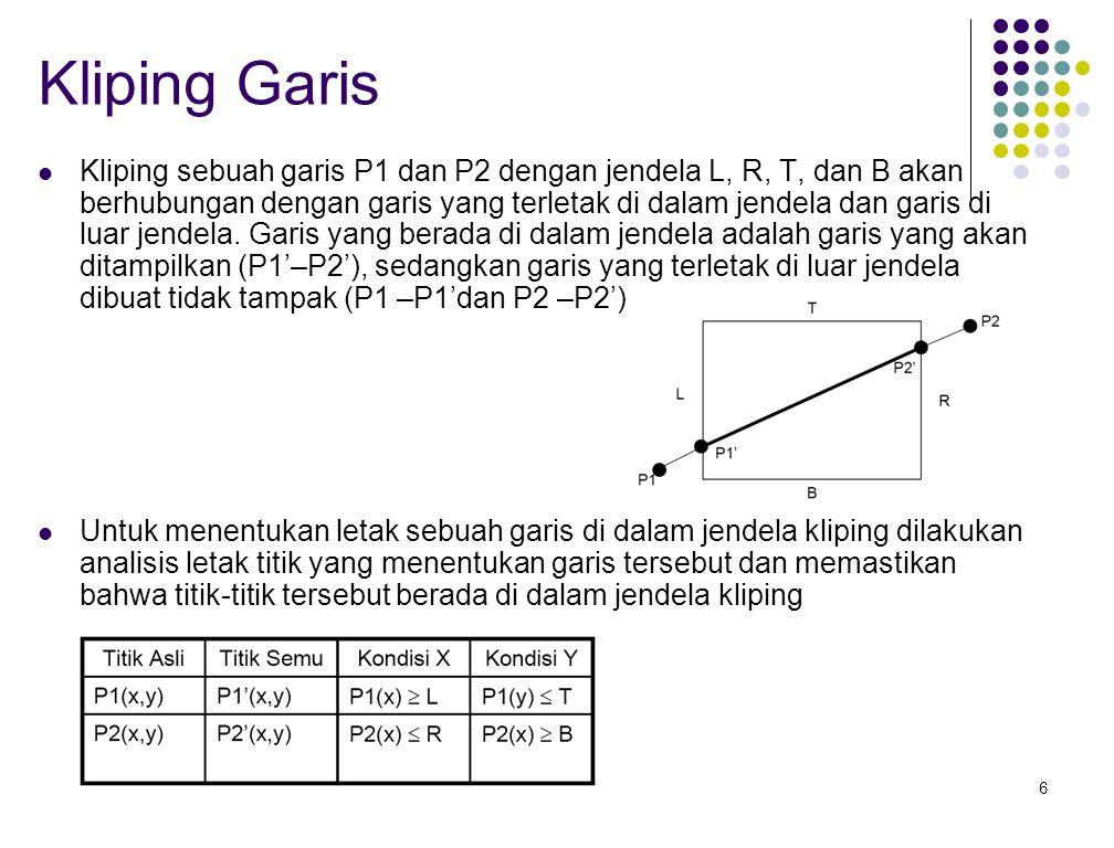 6 Kliping Garis Kliping sebuah garis P1 dan P2 dengan jendela L, R, T, dan B akan berhubungan dengan garis yang terletak di dalam jendela dan garis di