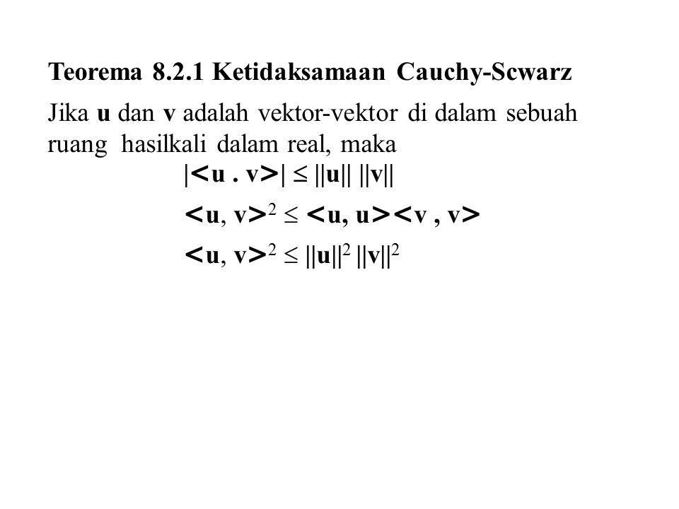 Teorema 8.2.2 Sifat-sifat Panjang Jika u dan v adalah vektor-vektor di dalam sebuah ruang hasilkali dalam V, dan jika k adalah skalar sembarang, maka: (a) ||u||  0 (b) ||u|| = 0 jika dan hanya jika u = 0 (c) ||ku|| = |k| ||u|| (d) ||u + v||  ||u|| + ||v|| (Ketidaksamaan segitiga)