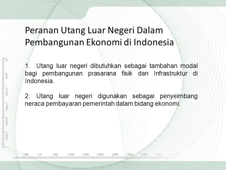 Peranan Utang Luar Negeri Dalam Pembangunan Ekonomi di Indonesia 1.Utang luar negeri dibutuhkan sebagai tambahan modal bagi pembangunan prasarana fisi
