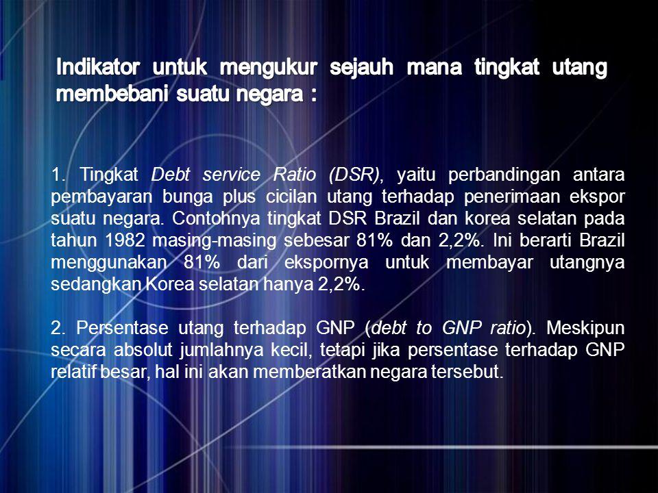 1. Tingkat Debt service Ratio (DSR), yaitu perbandingan antara pembayaran bunga plus cicilan utang terhadap penerimaan ekspor suatu negara. Contohnya