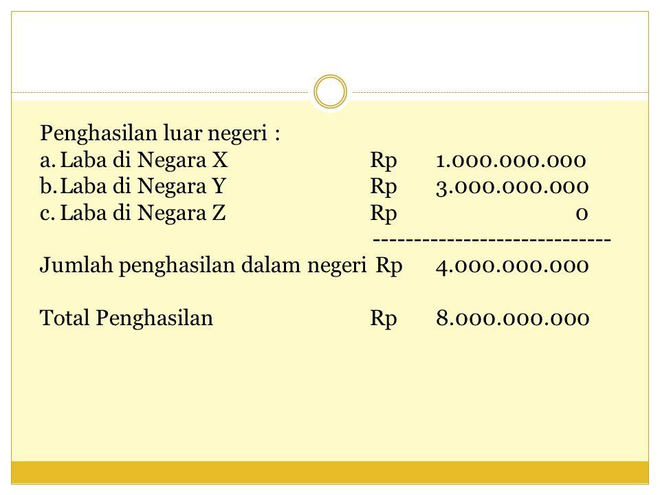 Penghasilan luar negeri : a.Laba di Negara XRp1.000.000.000 b.Laba di Negara YRp3.000.000.000 c.Laba di Negara Z Rp 0 ----------------------------- Jumlah penghasilan dalam negeri Rp 4.000.000.000 Total PenghasilanRp8.000.000.000