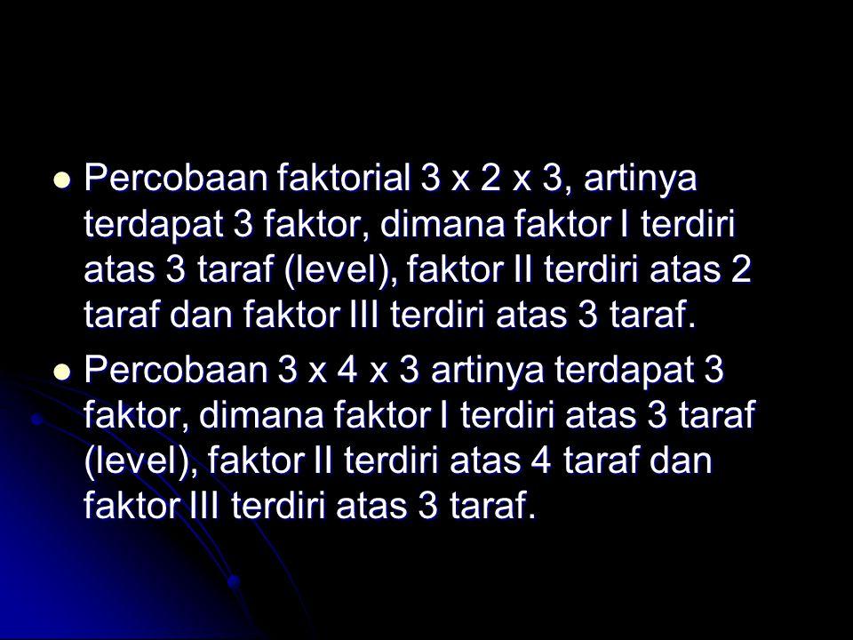 Percobaan faktorial 3 x 2 x 3, artinya terdapat 3 faktor, dimana faktor I terdiri atas 3 taraf (level), faktor II terdiri atas 2 taraf dan faktor III