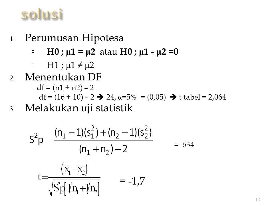 1.Perumusan Hipotesa  H0 ; μ 1 = μ 2 atau H0 ; μ 1 - μ 2 =0  H1 ; μ 1 ≠ μ 2 2.