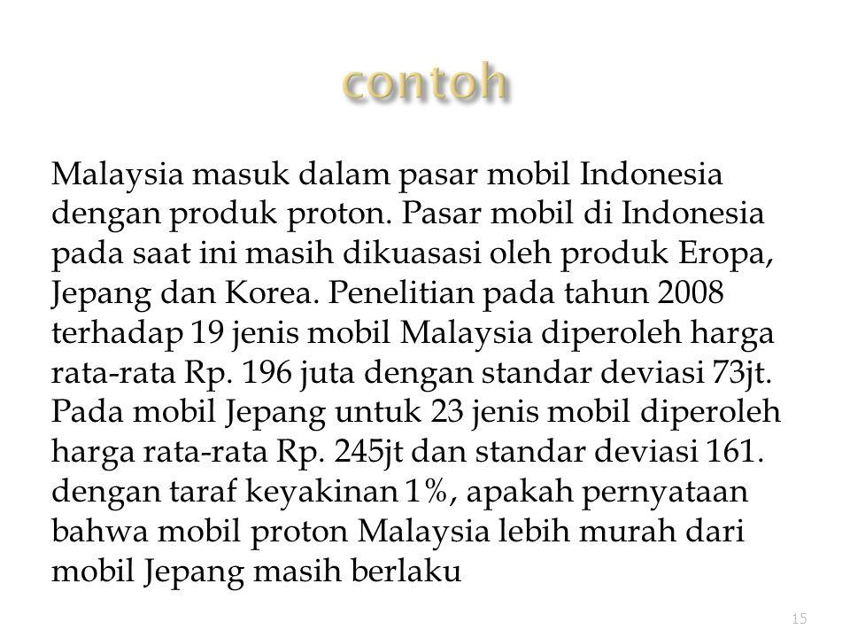 Malaysia masuk dalam pasar mobil Indonesia dengan produk proton.